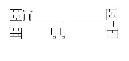 sk3100系统变频器在电梯门机上的应用